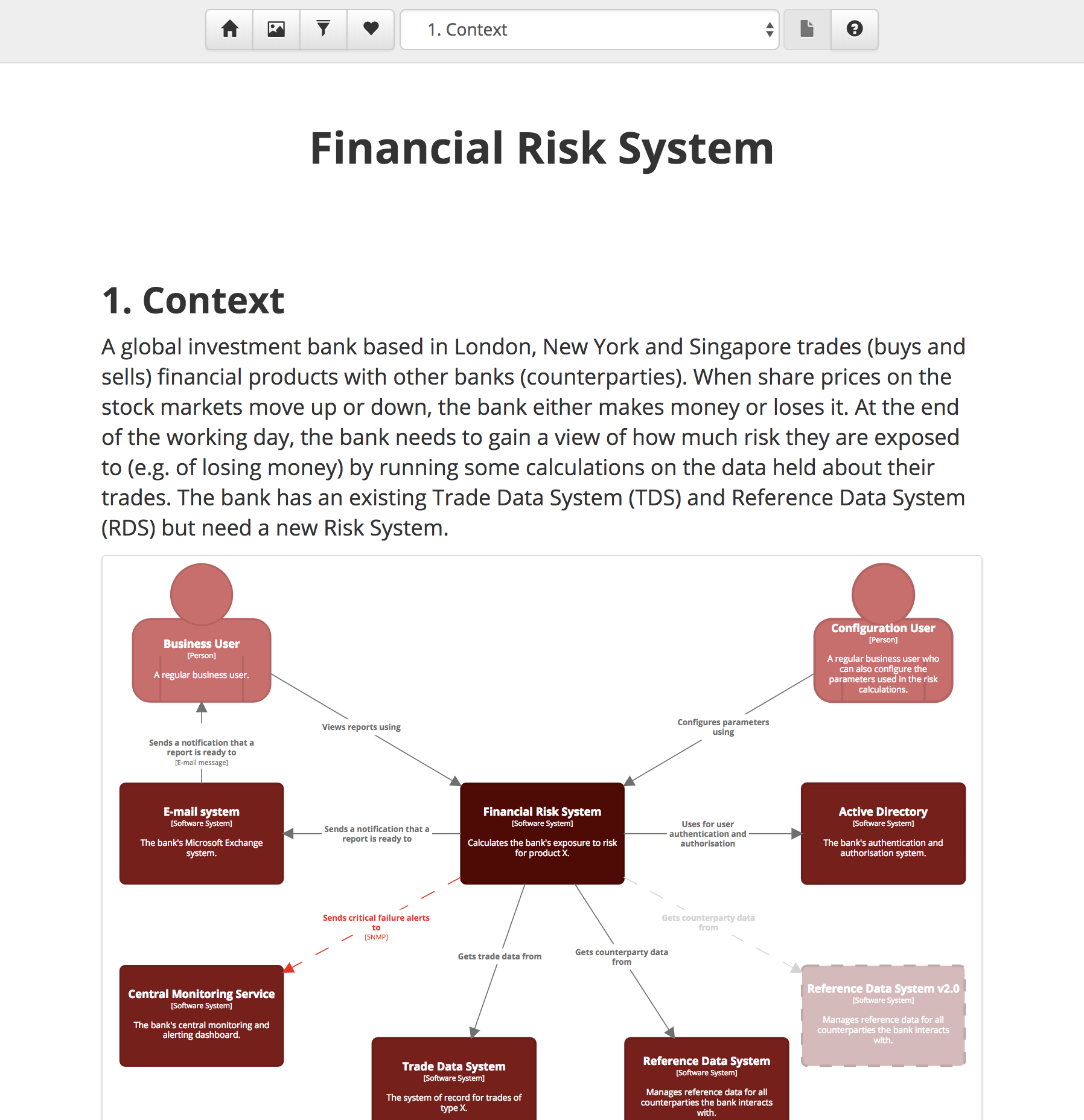 Financial Risk System documentation