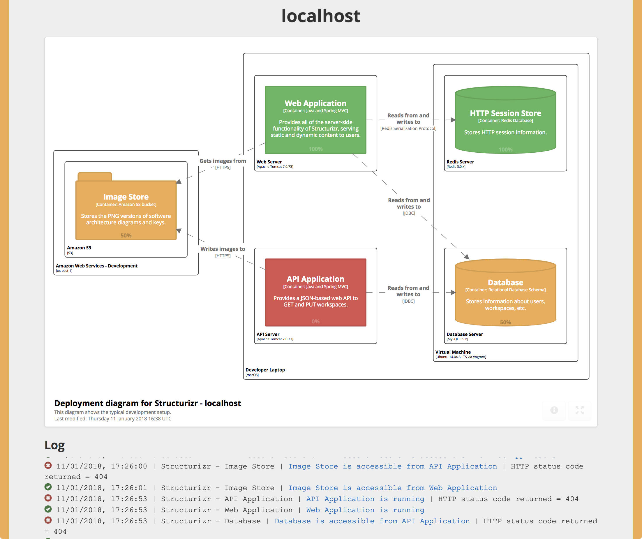 Add HTTP-based health checks to your software architecture model
